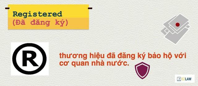 nhan hieu registered