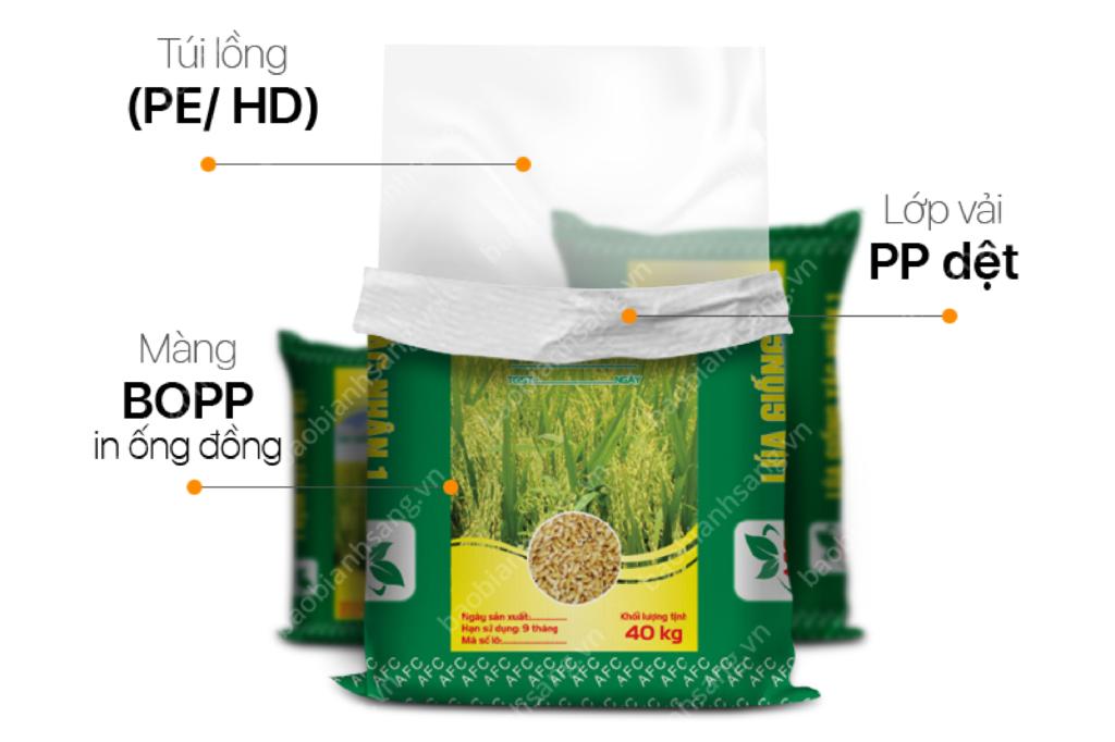 Cấu tạo bao bì PP dệt - công ty sản xuất bao bì nông nghiệp