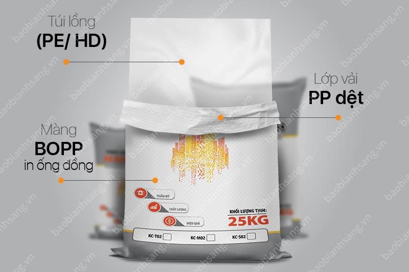 Bao bì nhựa BOPP in ống đồng ngành xây dựng