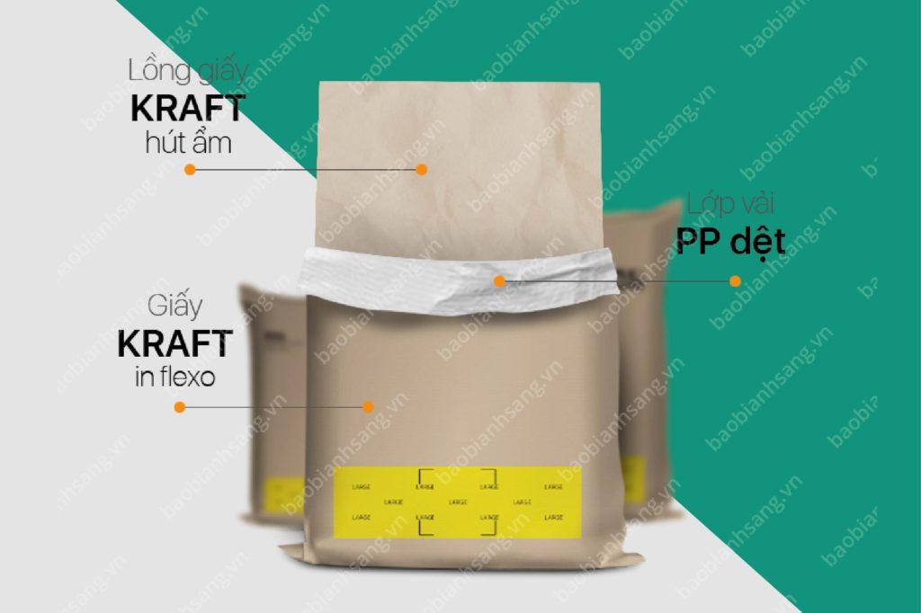 Cấu trúc bao bì nhựa KP