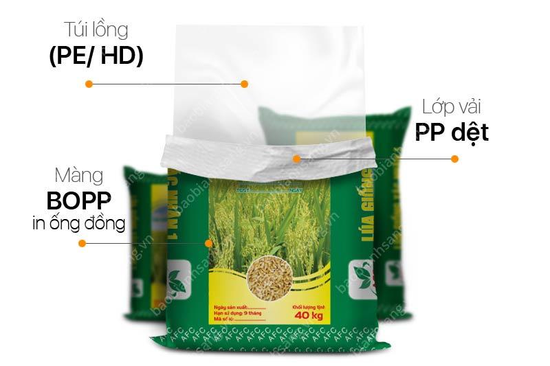 Cấu tạo bao bì gạo của BBAS - Sản xuất bao bì gạp cao cấp
