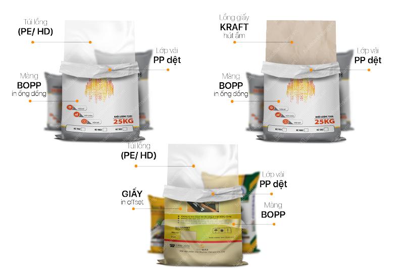 Cấu tạo của bao bì nhựa BOPP và bao bì giấy in offset - mẫu thiết kế bao bì bột chống thấm