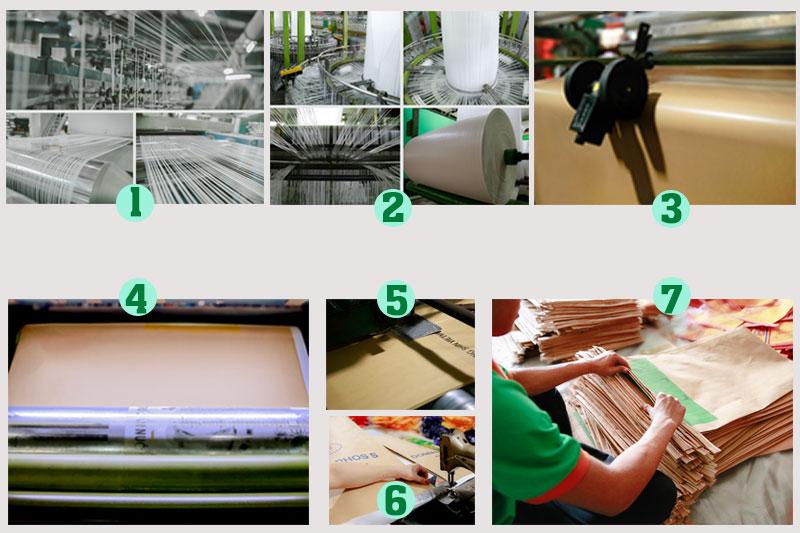 Quy trình sản xuất bao bì giấy kraft tại Bao Bì Ánh Sáng