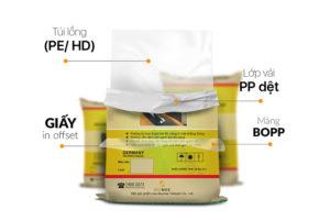 Quy trình sản xuất bao bì giấy in offset