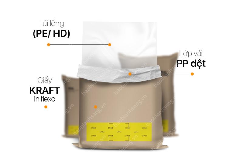 Cấu trúc bao bì giấy Kraft ghép PP dệt in flexo - bao bì phụ gia xây dựng