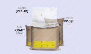 quy trình sản xuất bao bì giấy kraft