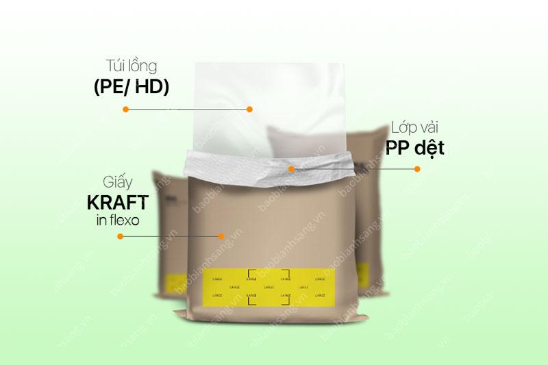 Cấu trúc bao bì giấy kraft