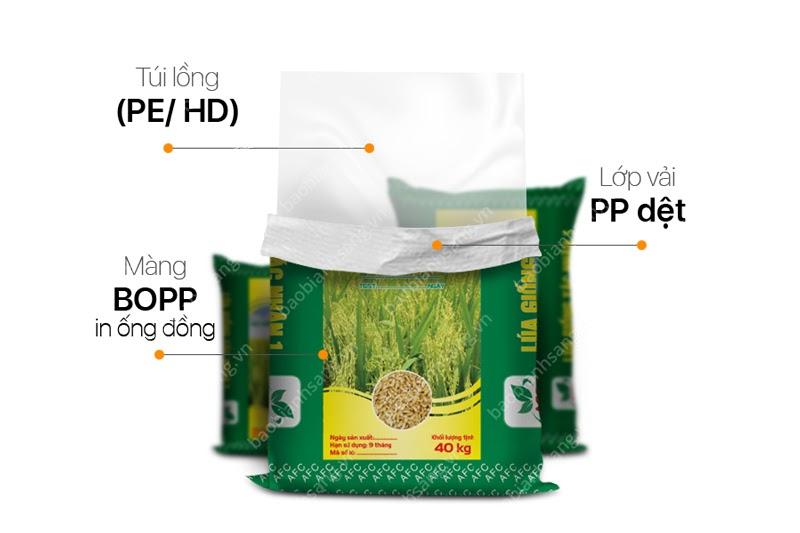 Cấu tạo của bao bì nhựa BOPP
